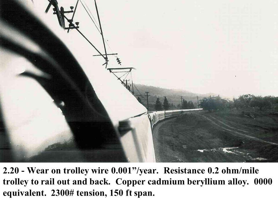 2. 20 - Wear on trolley wire 0. 001 /year. Resistance 0