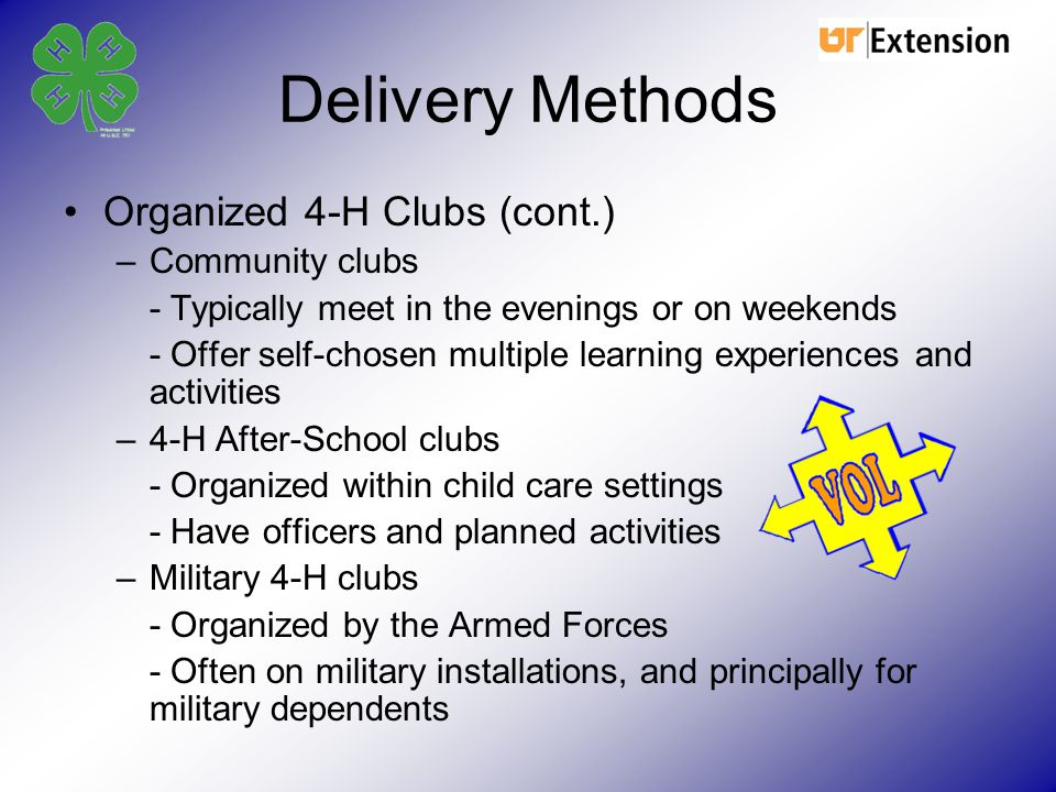 Delivery Methods Organized 4-H Clubs (cont.) Community clubs
