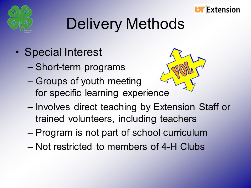 Delivery Methods Special Interest Short-term programs