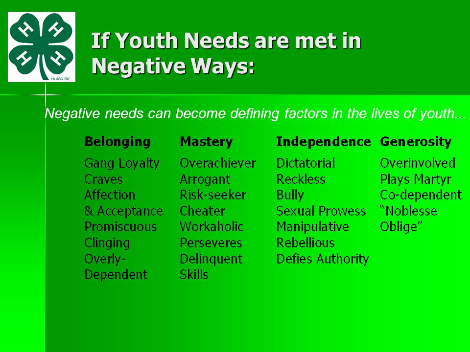 If Youth Needs are met in Negative Ways: