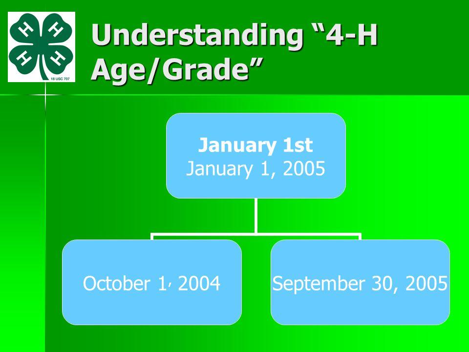 Understanding 4-H Age/Grade