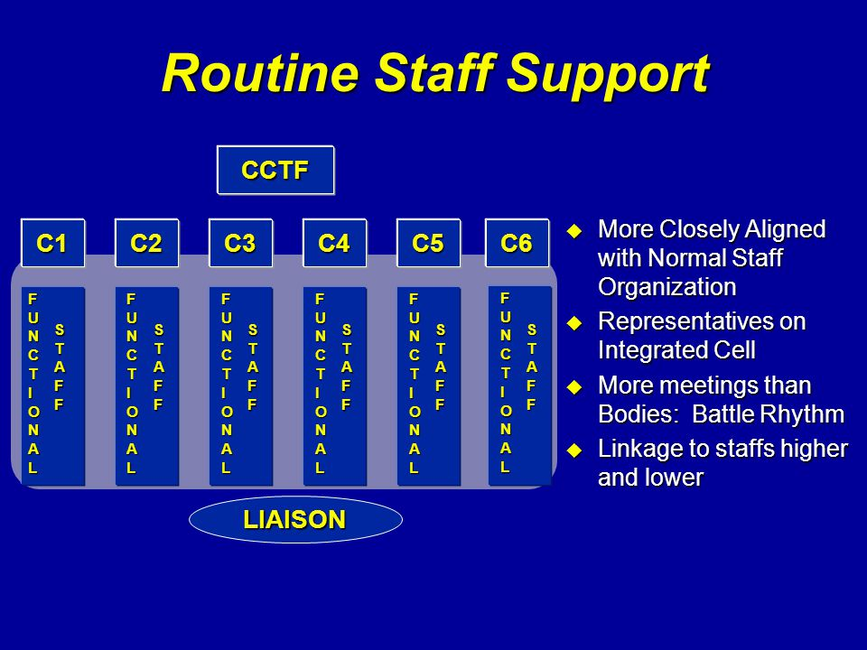 Routine Staff Support CCTF C1 C2 C3 C4 C5 C6 LIAISON