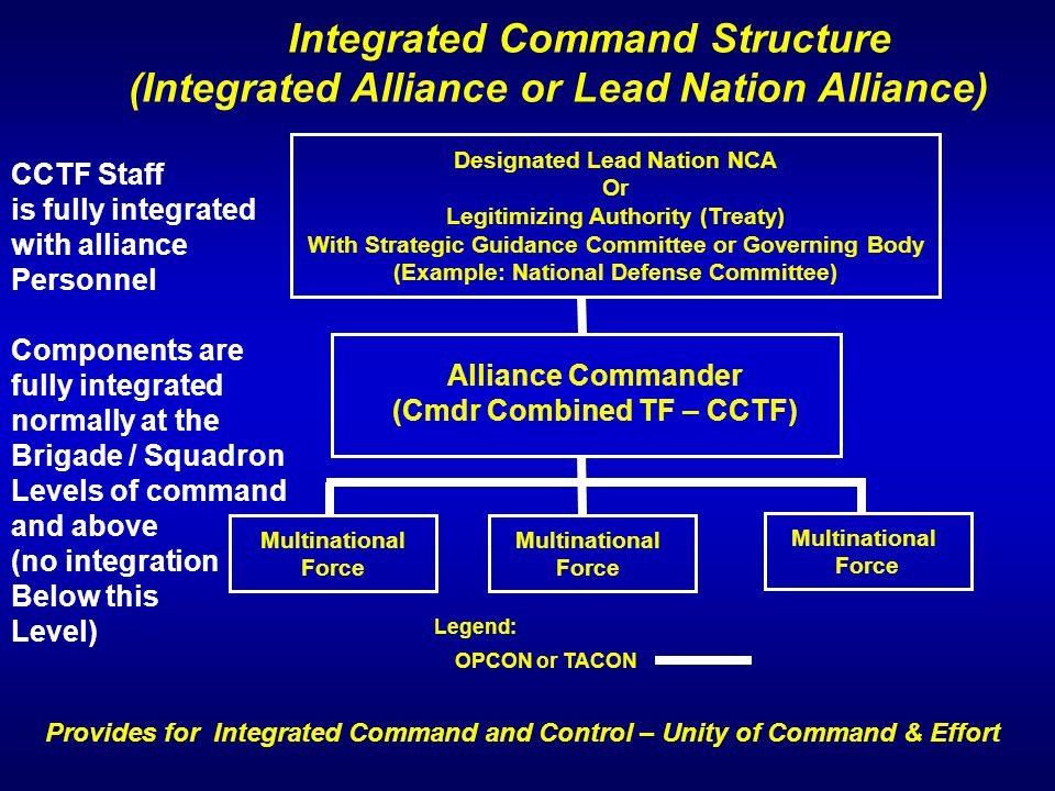 Integrated Command Structure