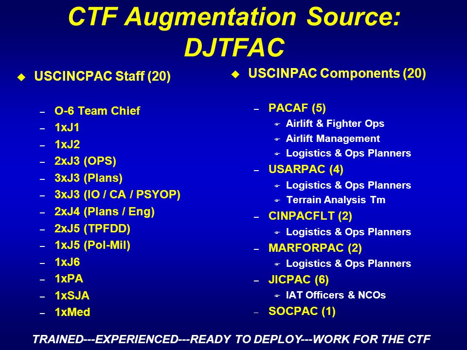 CTF Augmentation Source: DJTFAC