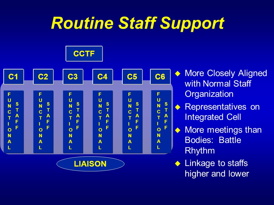 Routine Staff Support CCTF. More Closely Aligned with Normal Staff Organization. Representatives on Integrated Cell.