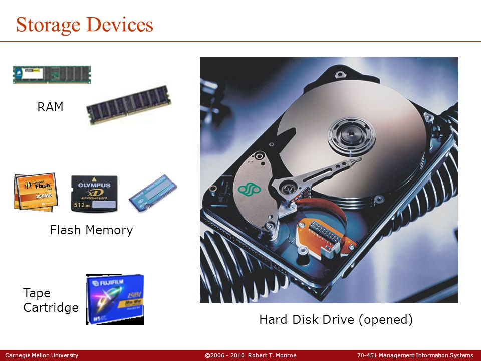 Storage Devices RAM Flash Memory Tape Cartridge