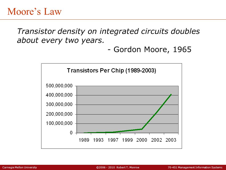 Moore's Law Transistor density on integrated circuits doubles about every two years.