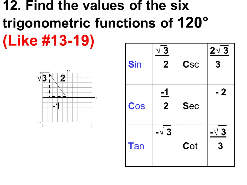 12. Find the values of the six trigonometric functions of 120° (Like #13-19)