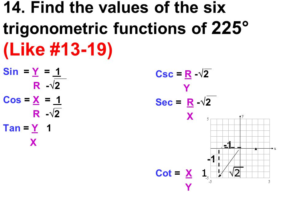 14. Find the values of the six trigonometric functions of 225° (Like #13-19)