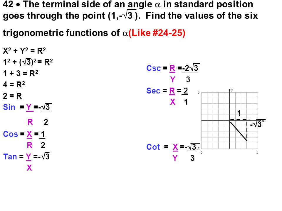 42  The terminal side of an angle  in standard position goes through the point (1,-3 ). Find the values of the six trigonometric functions of (Like #24-25)
