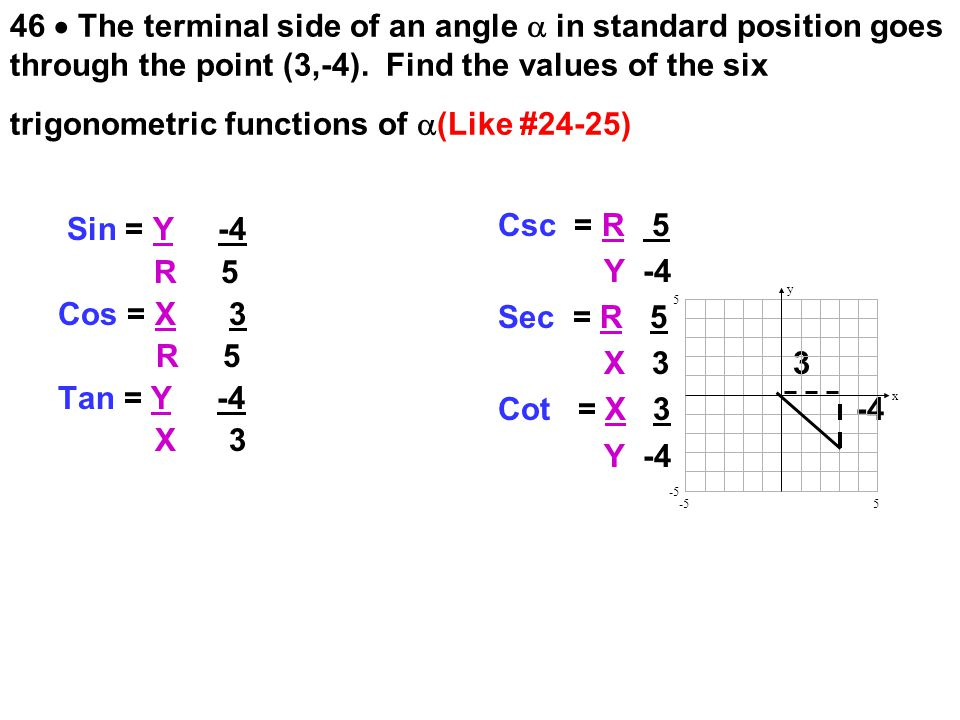 46  The terminal side of an angle  in standard position goes through the point (3,-4). Find the values of the six trigonometric functions of (Like #24-25)