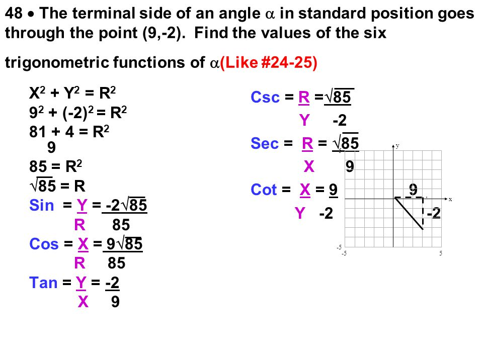 48  The terminal side of an angle  in standard position goes through the point (9,-2). Find the values of the six trigonometric functions of (Like #24-25)