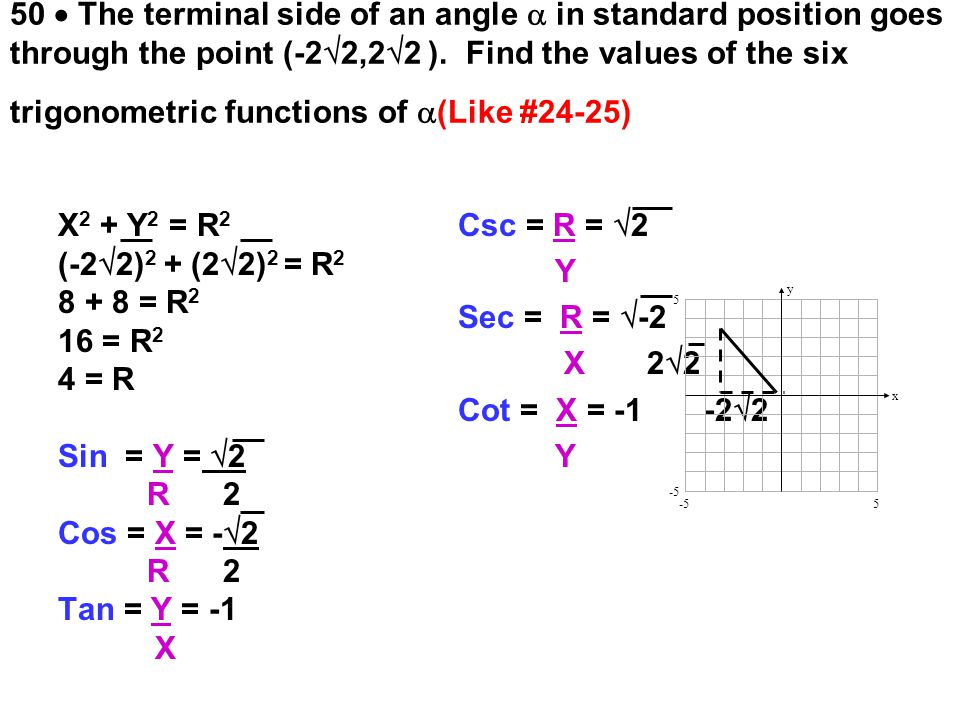 50  The terminal side of an angle  in standard position goes through the point (-22,22 ). Find the values of the six trigonometric functions of (Like #24-25)