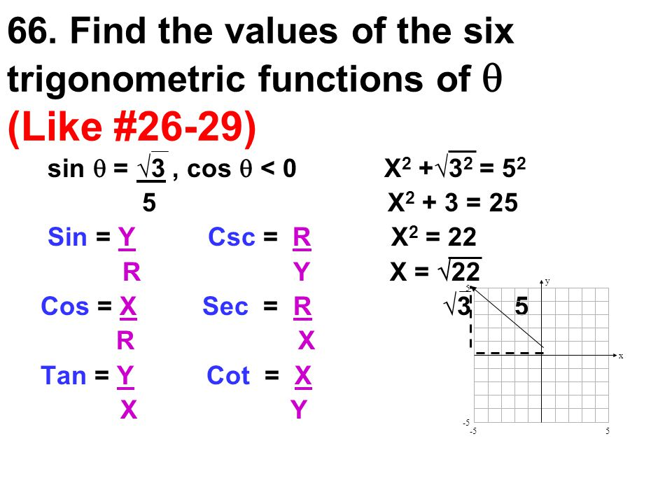 66. Find the values of the six trigonometric functions of  (Like #26-29)