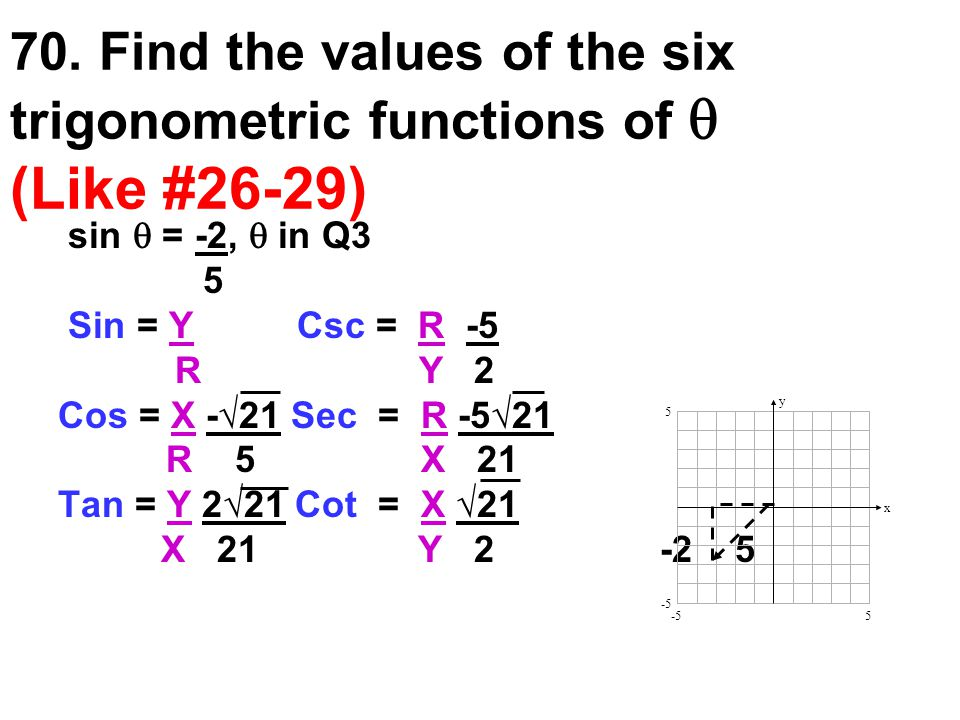 70. Find the values of the six trigonometric functions of  (Like #26-29)