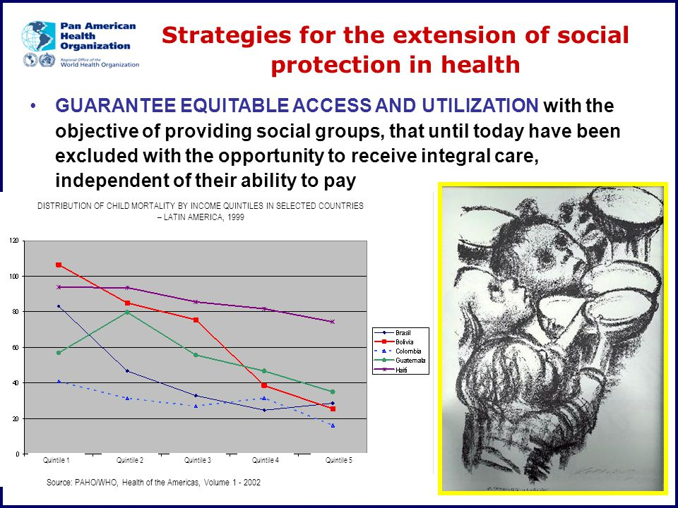 Strategies for the extension of social protection in health