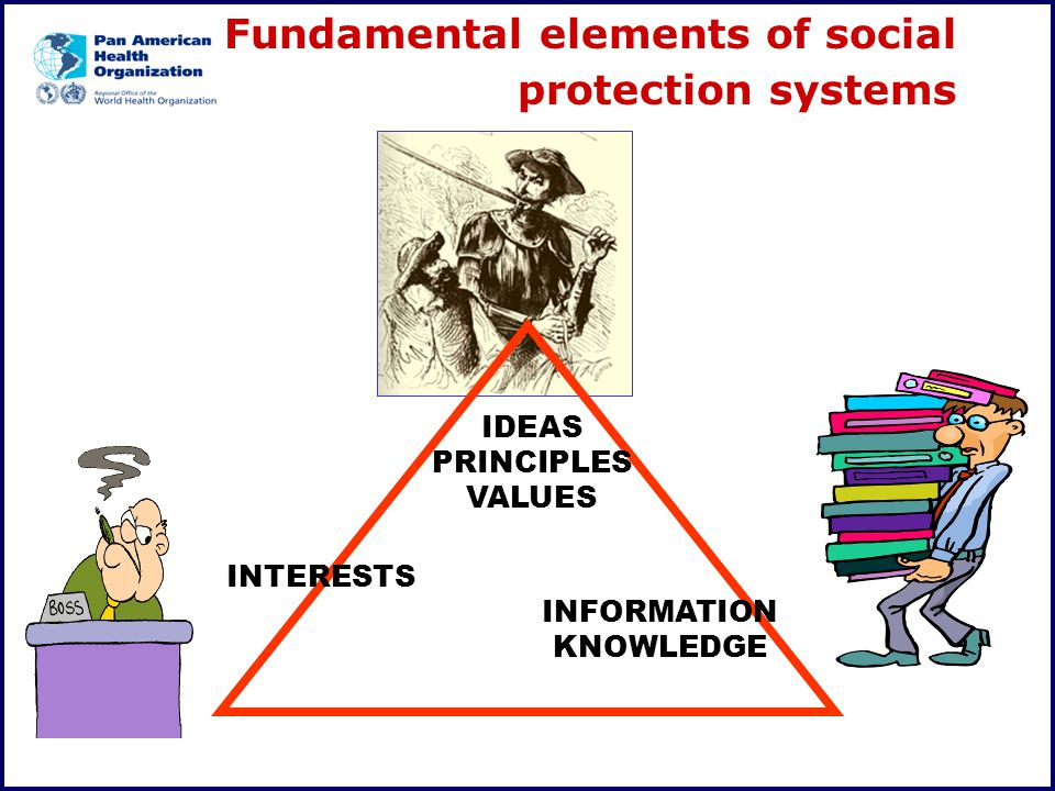 IDEAS PRINCIPLES VALUES INFORMATION KNOWLEDGE