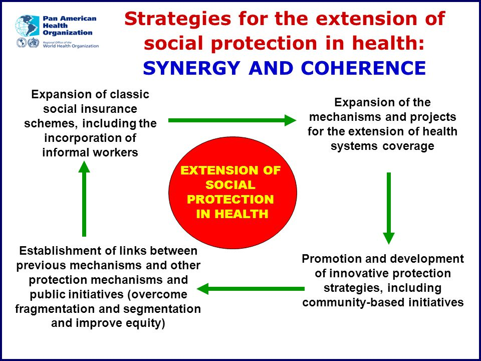 Strategies for the extension of social protection in health: