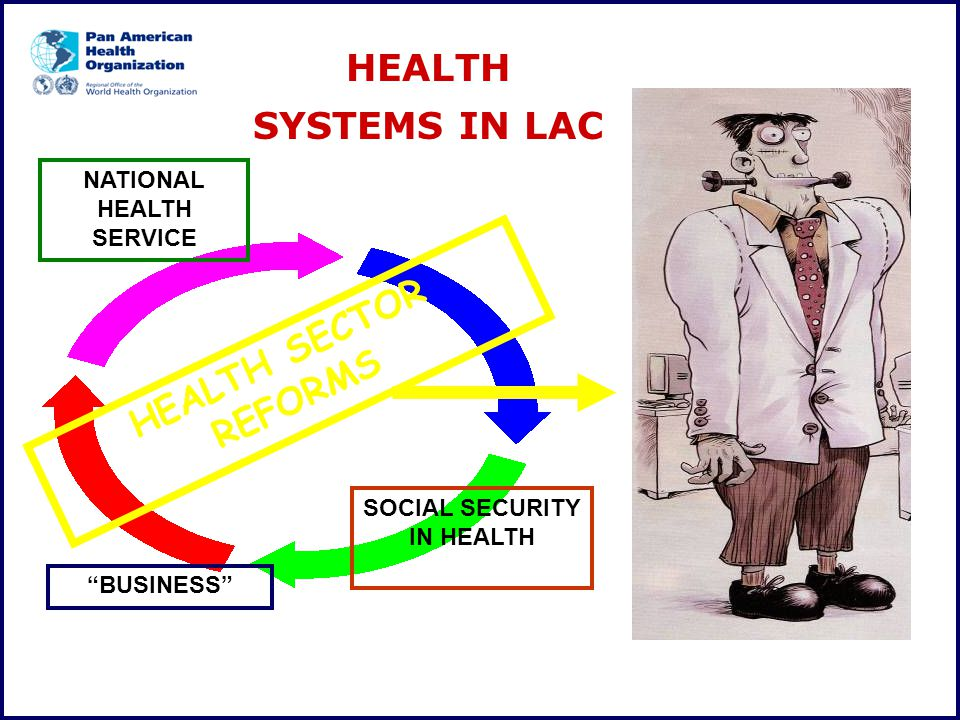 NATIONAL HEALTH SERVICE SOCIAL SECURITY IN HEALTH