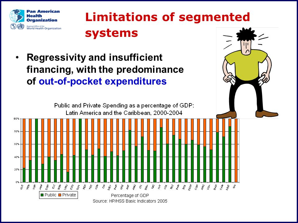 Limitations of segmented systems