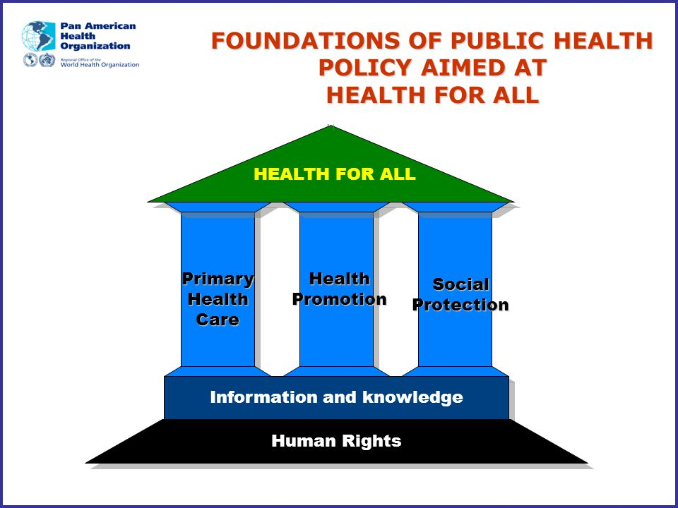 FOUNDATIONS OF PUBLIC HEALTH POLICY AIMED AT HEALTH FOR ALL