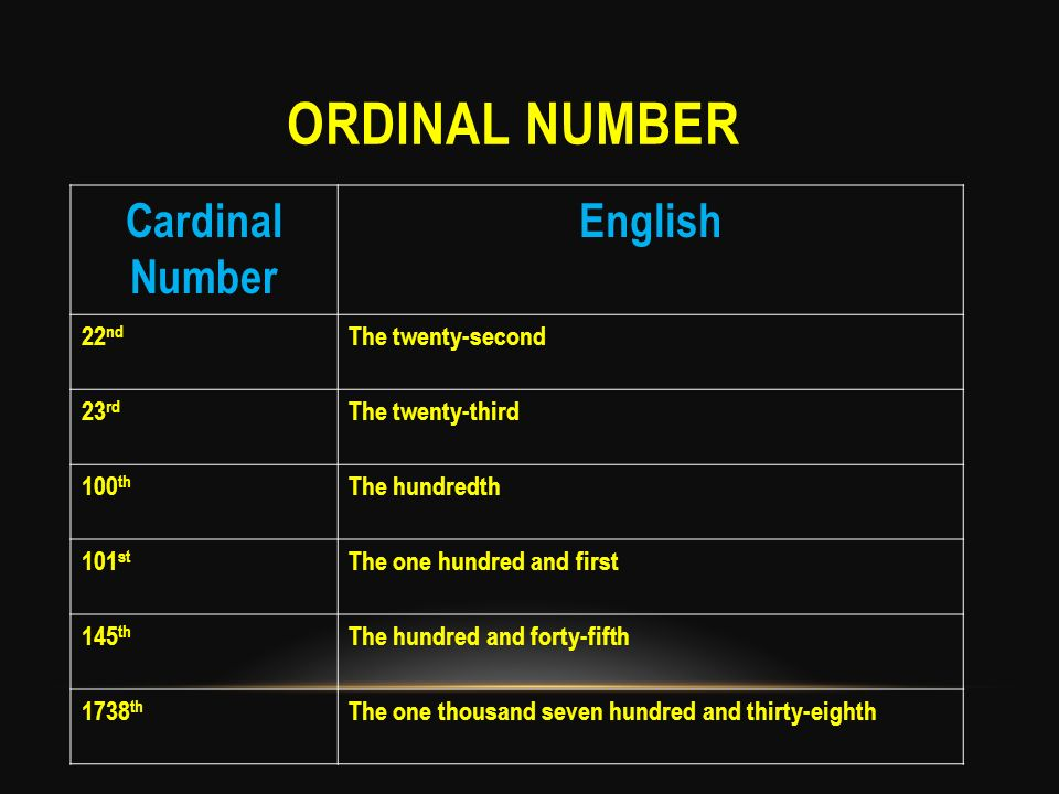 ordinal number Cardinal Number English 22nd The twenty-second 23rd