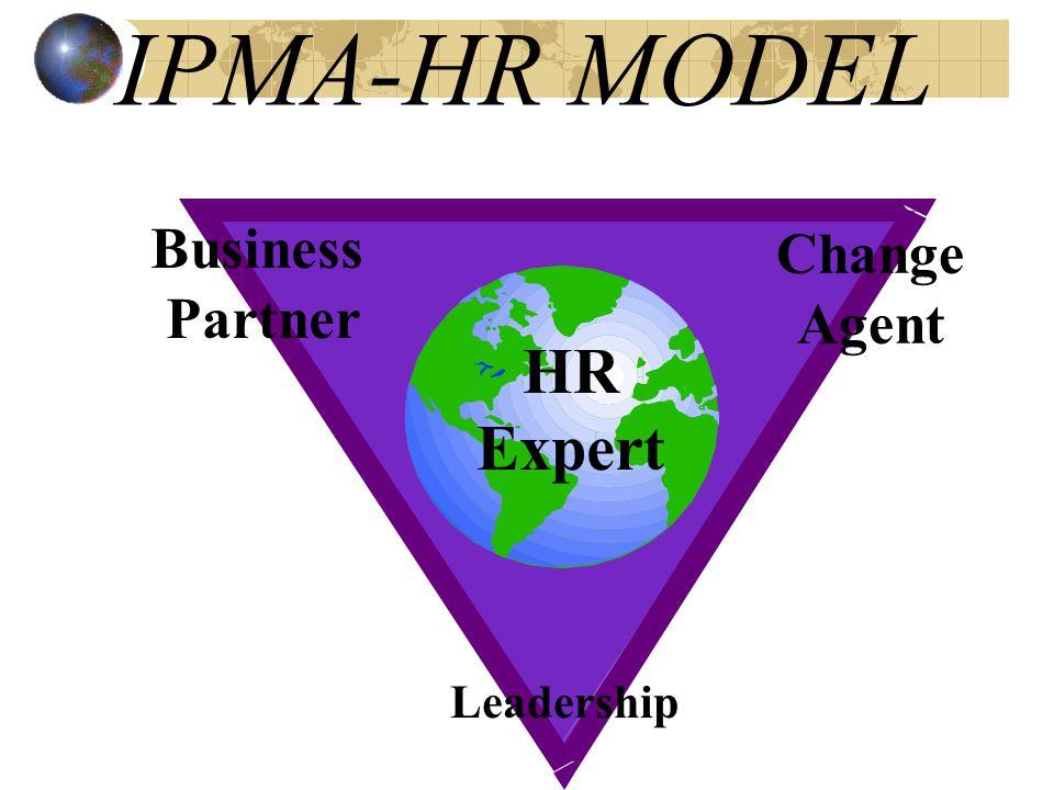 IPMA-HR MODEL Business Partner Change Agent HR Expert Leadership 23