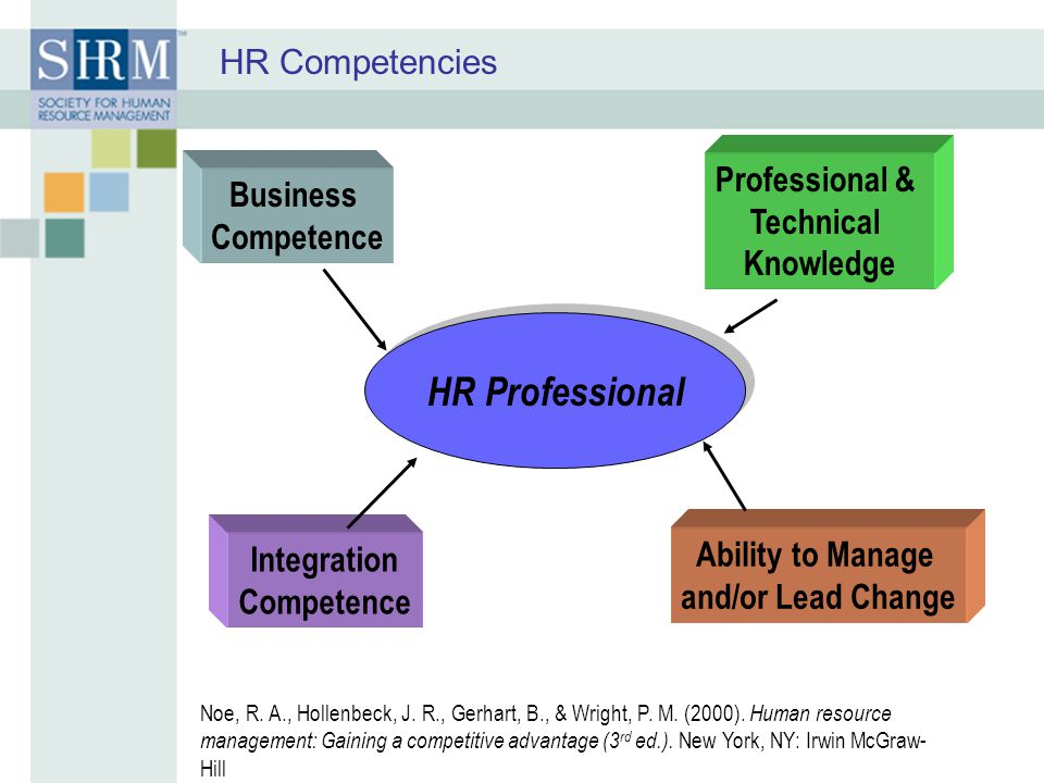 HR Professional HR Competencies Professional & Business Technical
