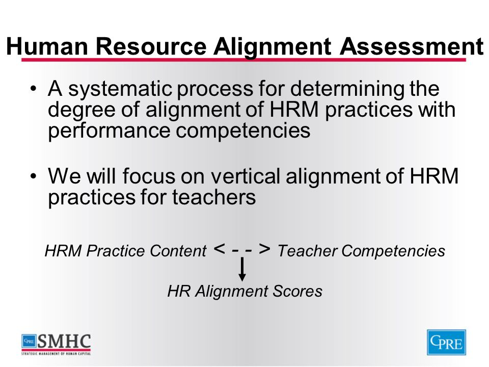 Human Resource Alignment Assessment