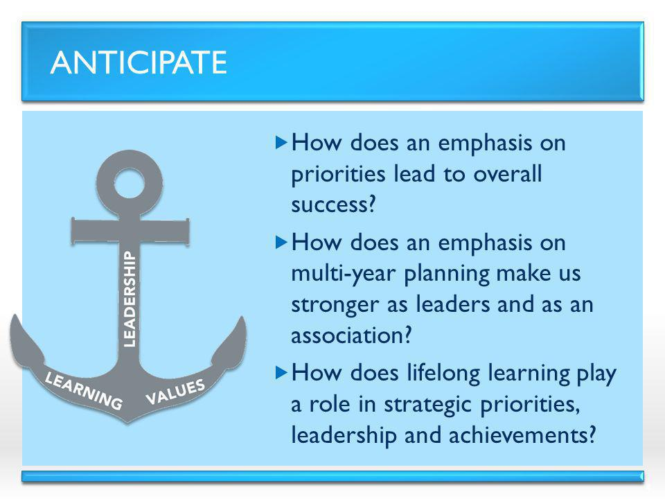 Anticipate How does an emphasis on priorities lead to overall success
