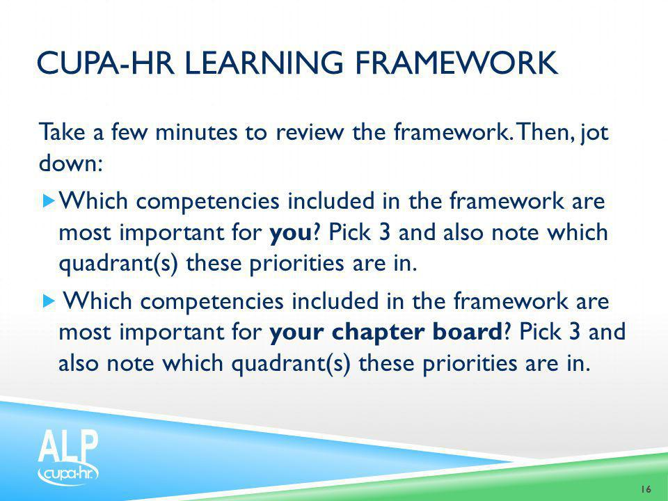 CUPA-HR Learning framework