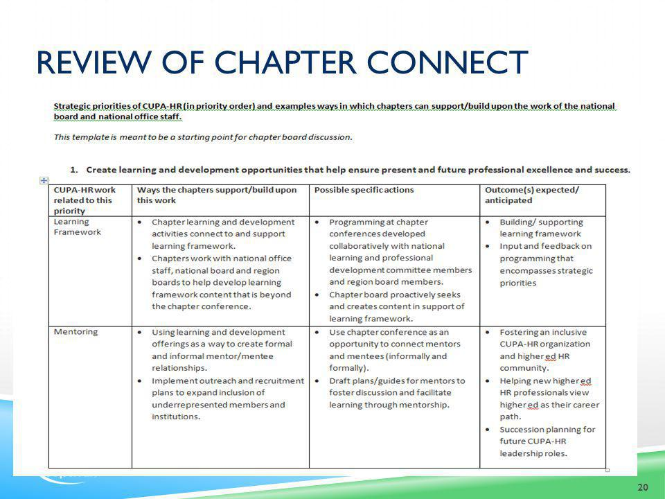 Review of chapter connect