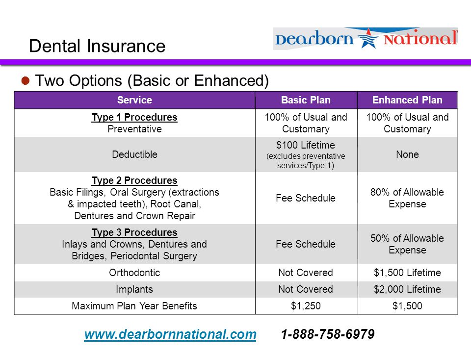 Dental Insurance Two Options (Basic or Enhanced)