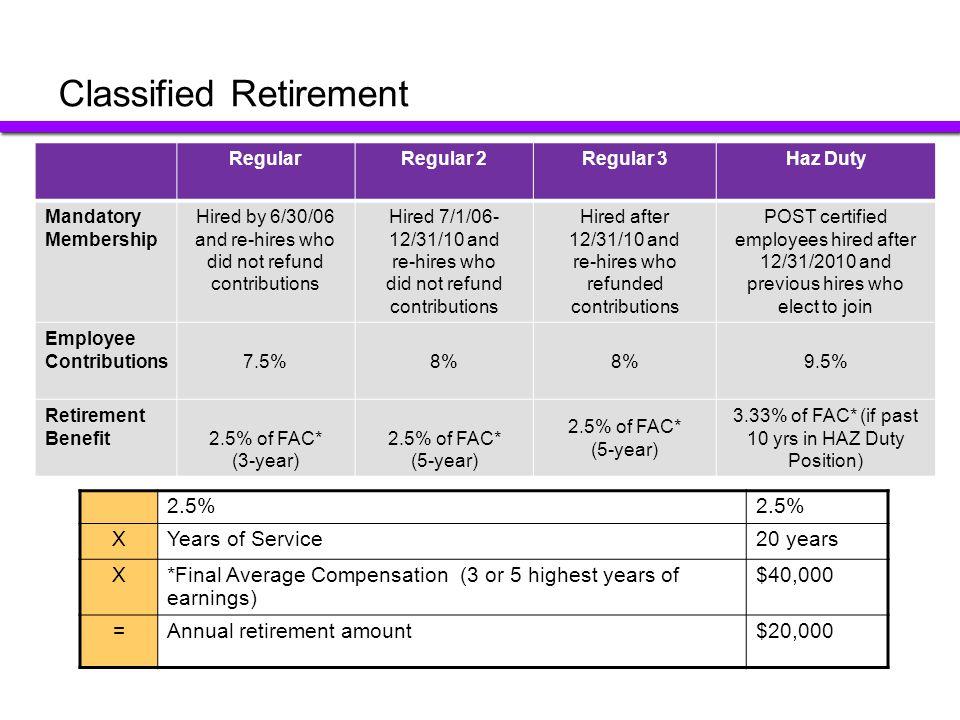 Classified Retirement