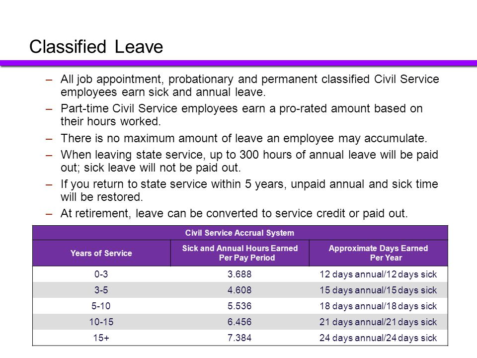 Classified Leave All job appointment, probationary and permanent classified Civil Service employees earn sick and annual leave.