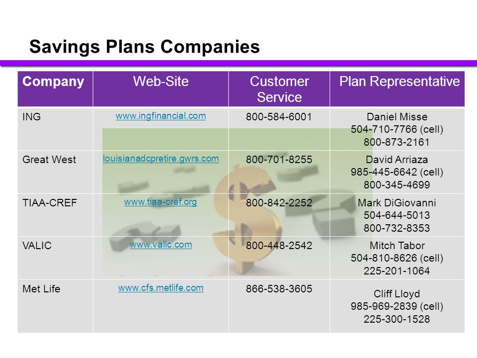 Savings Plans Companies