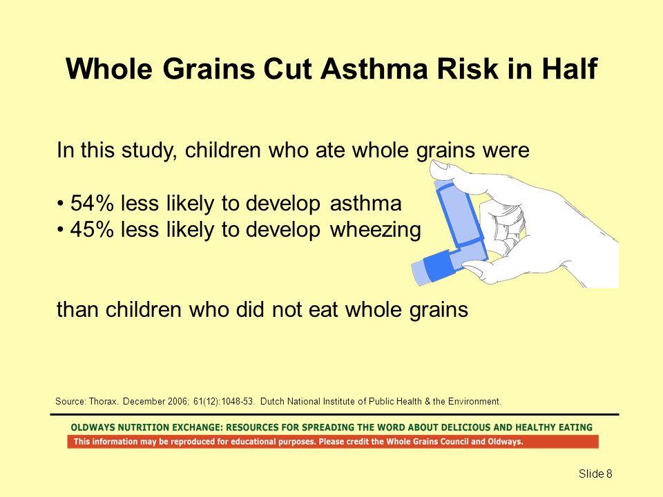 Whole Grains Cut Asthma Risk in Half