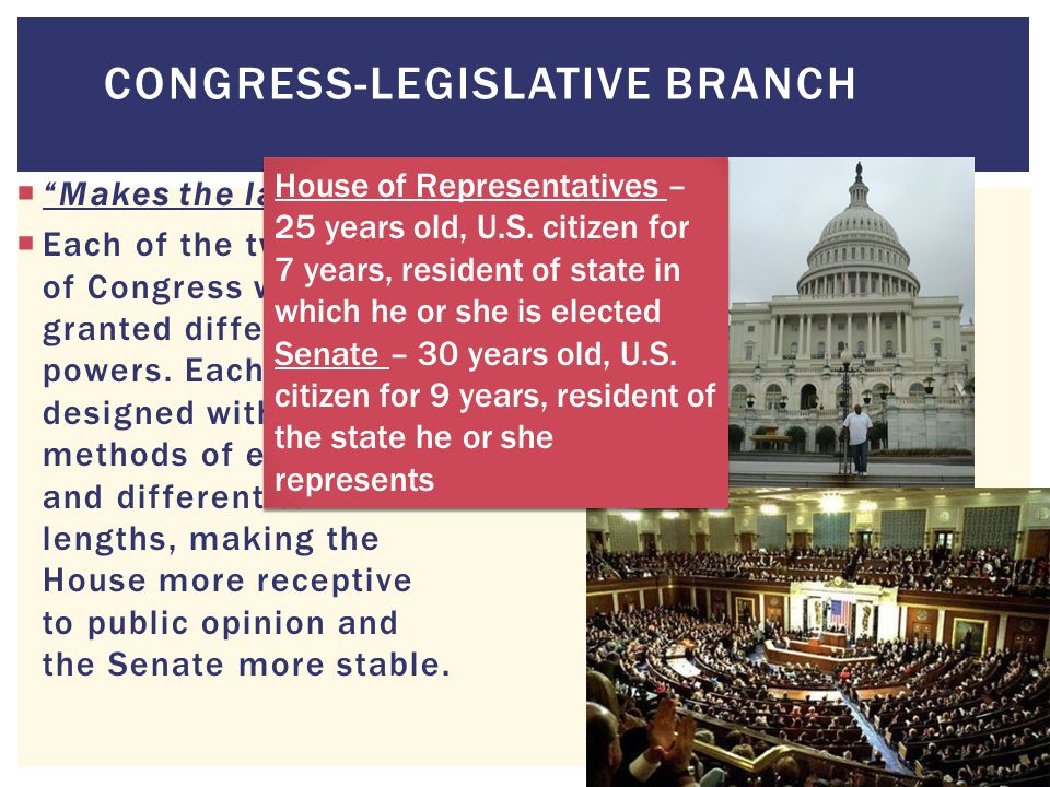 Congress-Legislative Branch