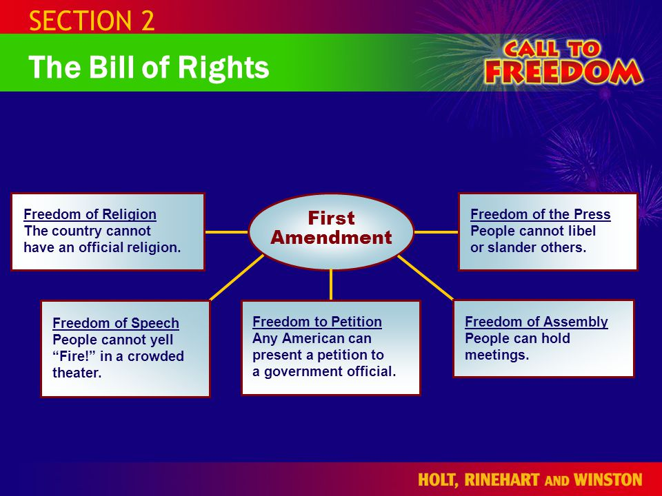 The Bill of Rights SECTION 2 First Amendment Freedom of Religion