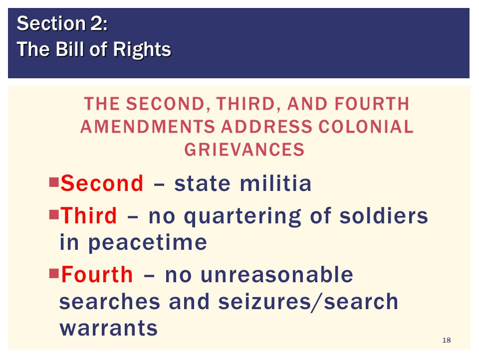 The Second, Third, and Fourth Amendments address colonial grievances.