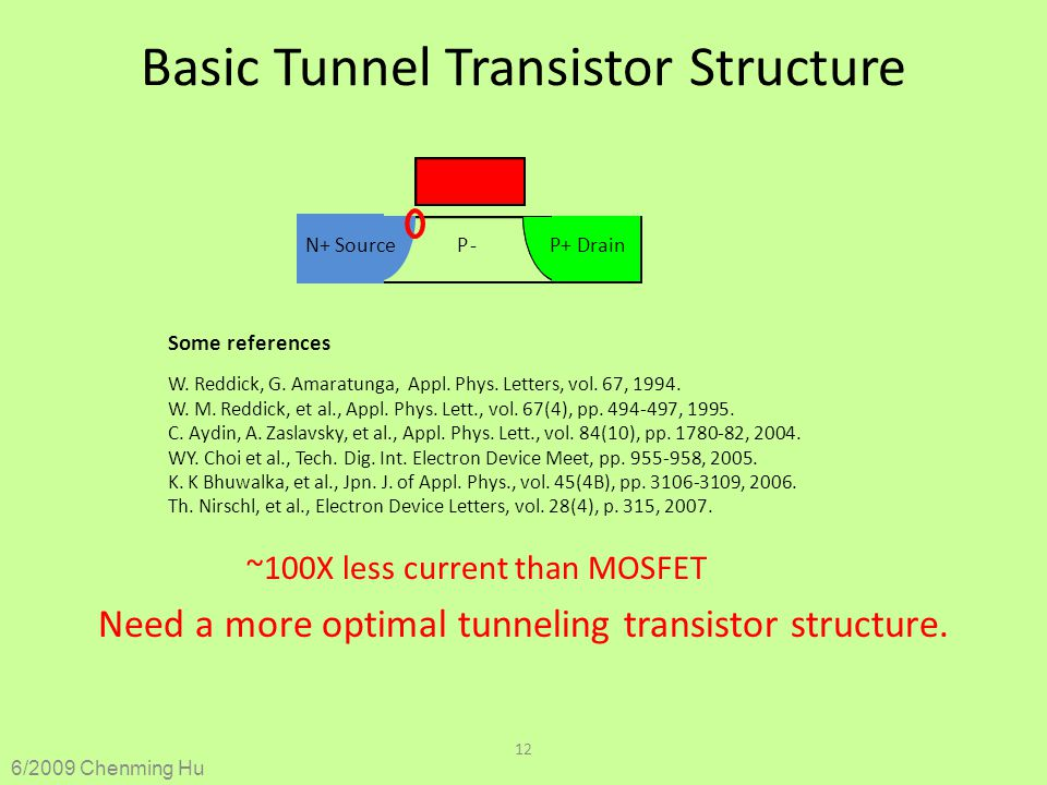 Basic Tunnel Transistor Structure