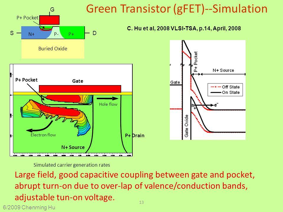 Green Transistor (gFET)--Simulation