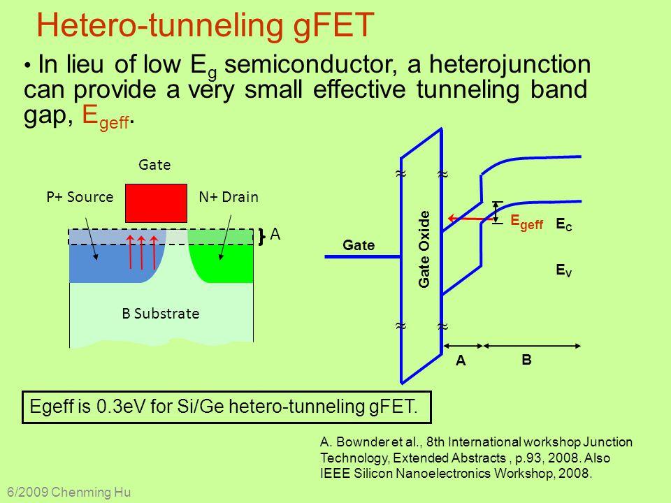 Hetero-tunneling gFET