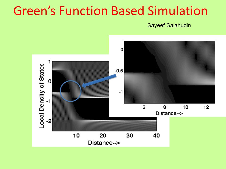Green's Function Based Simulation