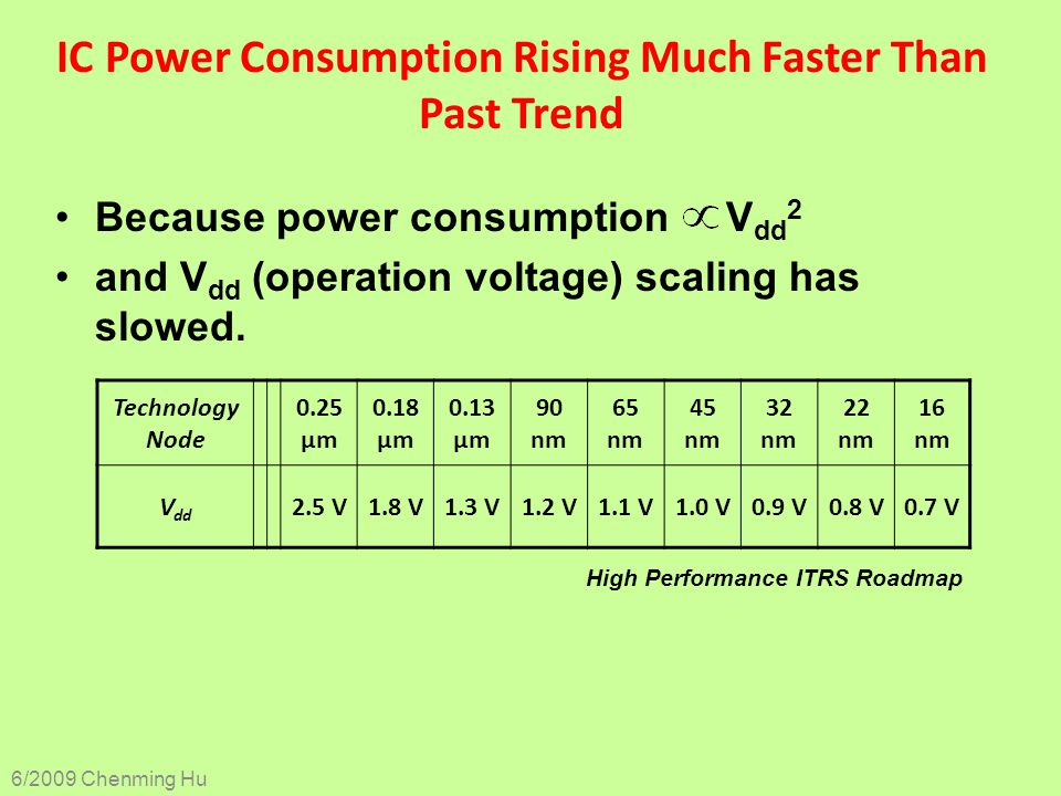 IC Power Consumption Rising Much Faster Than Past Trend
