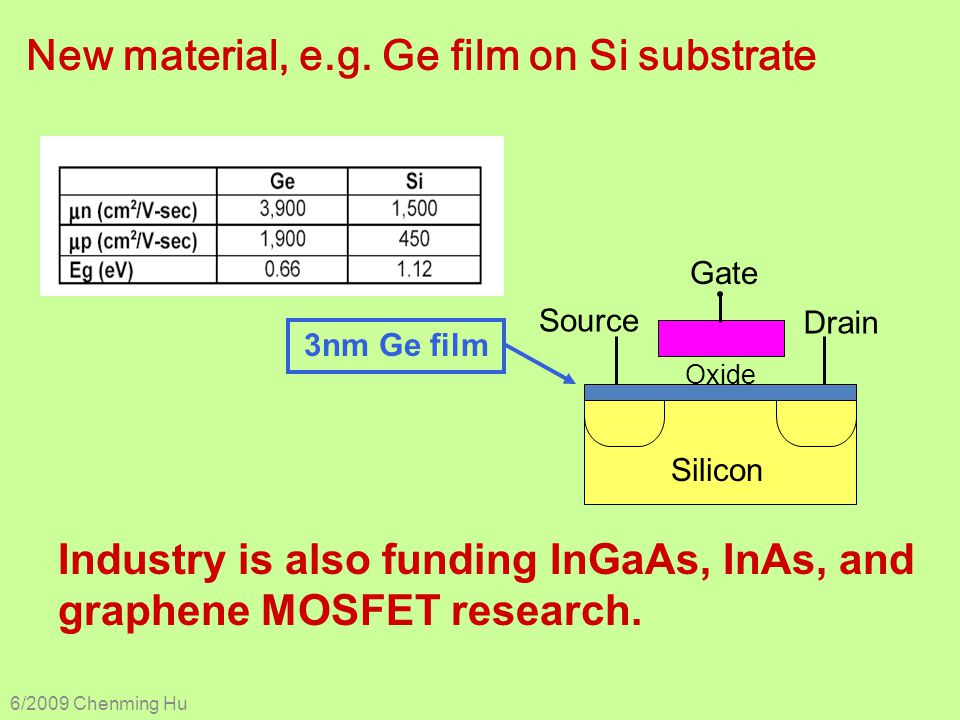 New material, e.g. Ge film on Si substrate