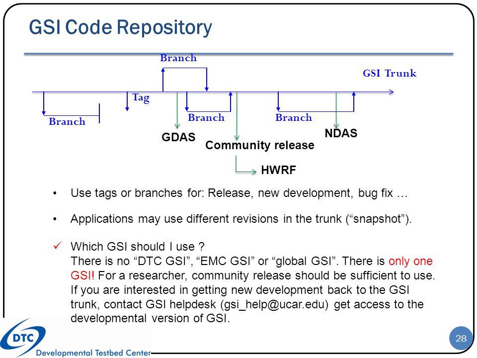 GSI Code Repository Branch GSI Trunk Tag Branch NDAS GDAS