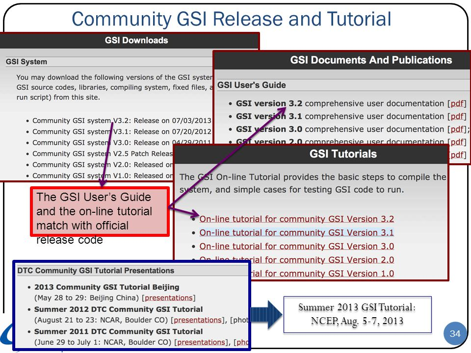 Community GSI Release and Tutorial