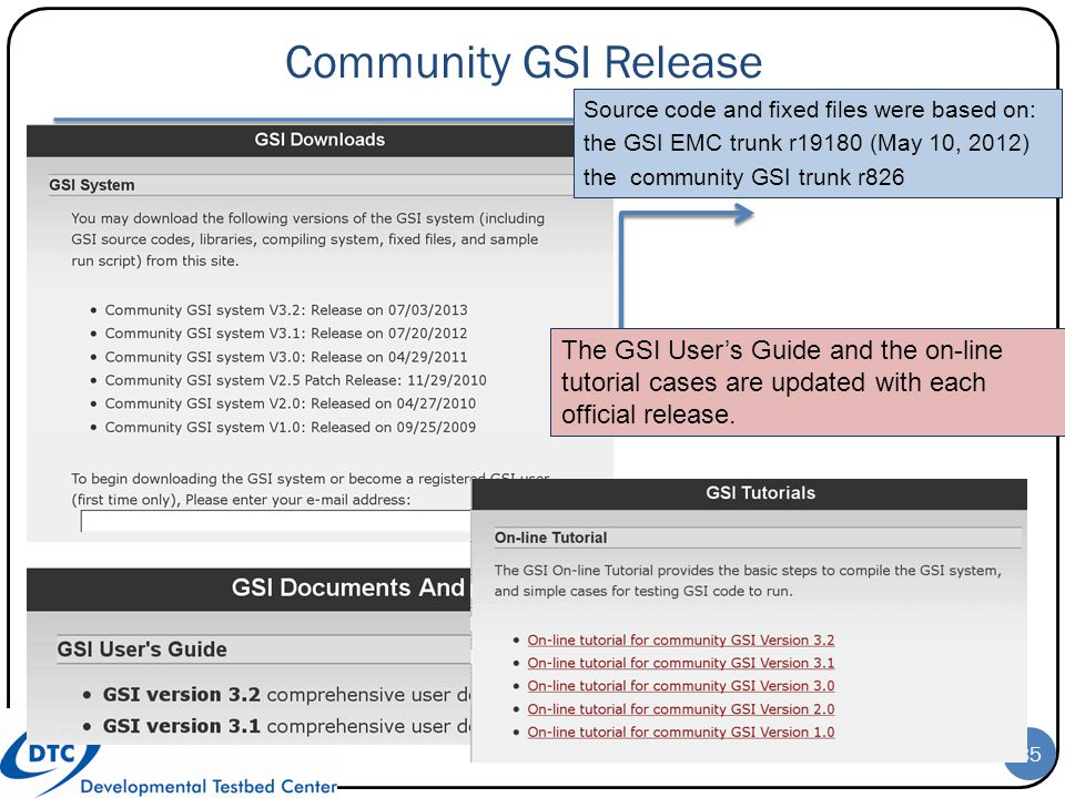 Community GSI Release Source code and fixed files were based on: the GSI EMC trunk r19180 (May 10, 2012)