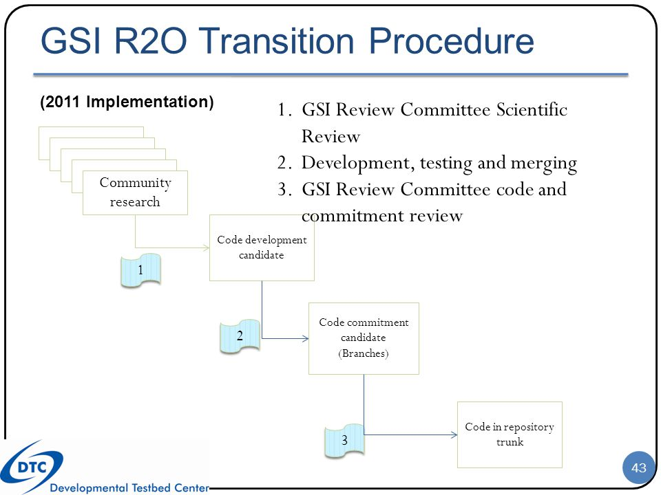 GSI R2O Transition Procedure